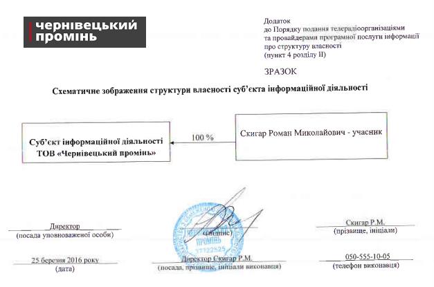 """Структура власності каналу """"Чернівецький промінь"""""""